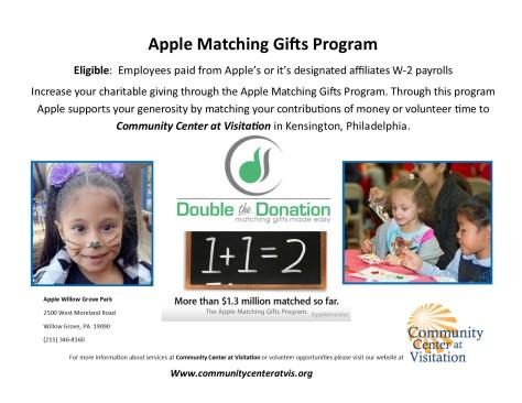 apple donations